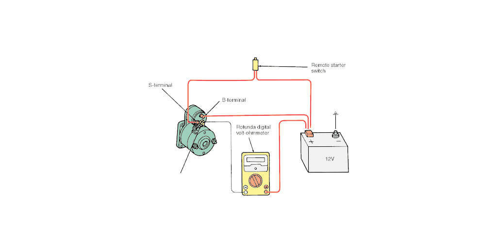 A Comprehensive Guide to Test a Starter Solenoid